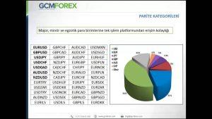 Forex piyasası hakkında bilmeniz gerekenler