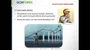 Forex'te Uzun Vadeli Analiz Nasıl Yapılır?