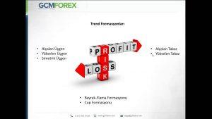 Trend Formasyonları Nedir?