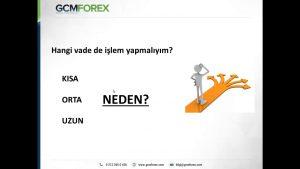 Kısa, Orta ve Uzun Vadeli Yatırım Nedir?