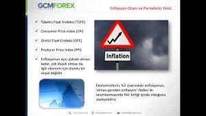 Enflasyon Oranı Nedir?