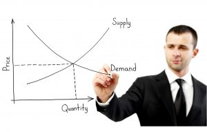Yatırımlarınızı akılcı yönetebiliyor musunuz?